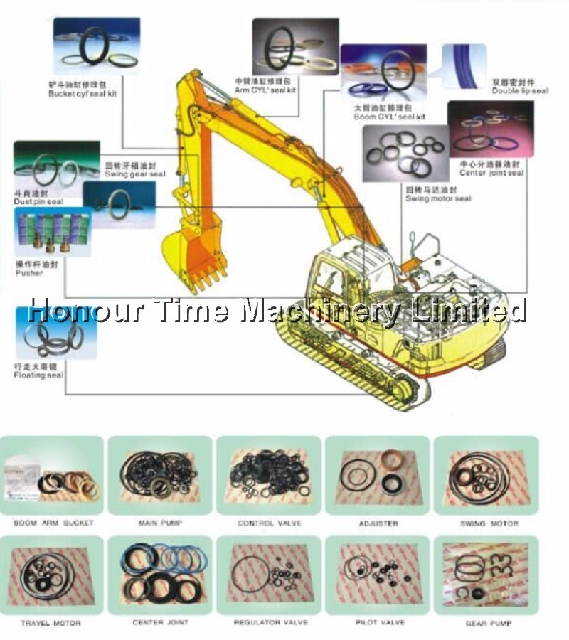 Hot sell Excavator seal kit UH083 Arm seal kit