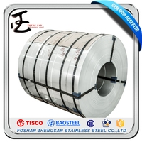 China Wholesale Ss Distributors Stainless Steel Coils 201 Grade