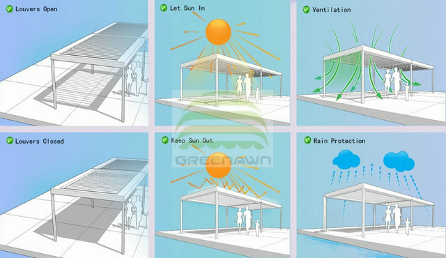 aluminium motor patio louver roof pergola for the backyard patio
