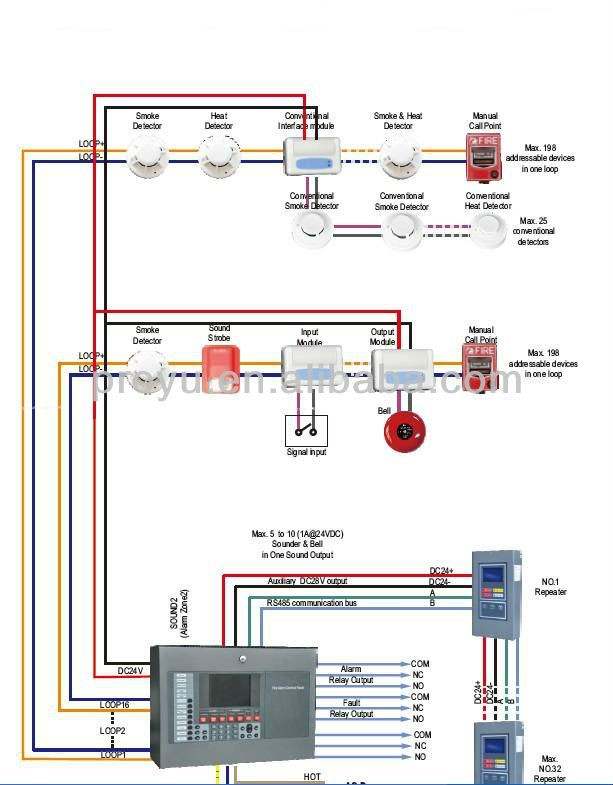 Duowire Pro together with P 101358149 Fire Alarm System Cj F 1008 8 Zones Conventional Fire Alarm Control Panel Smoke Detector Heat Detector further Honda Gcv160 Parts Diagram Carb in addition Posts Fire Security Project Design moreover Elevator Shunt Trip Codes. on conventional fire alarm wire diagram