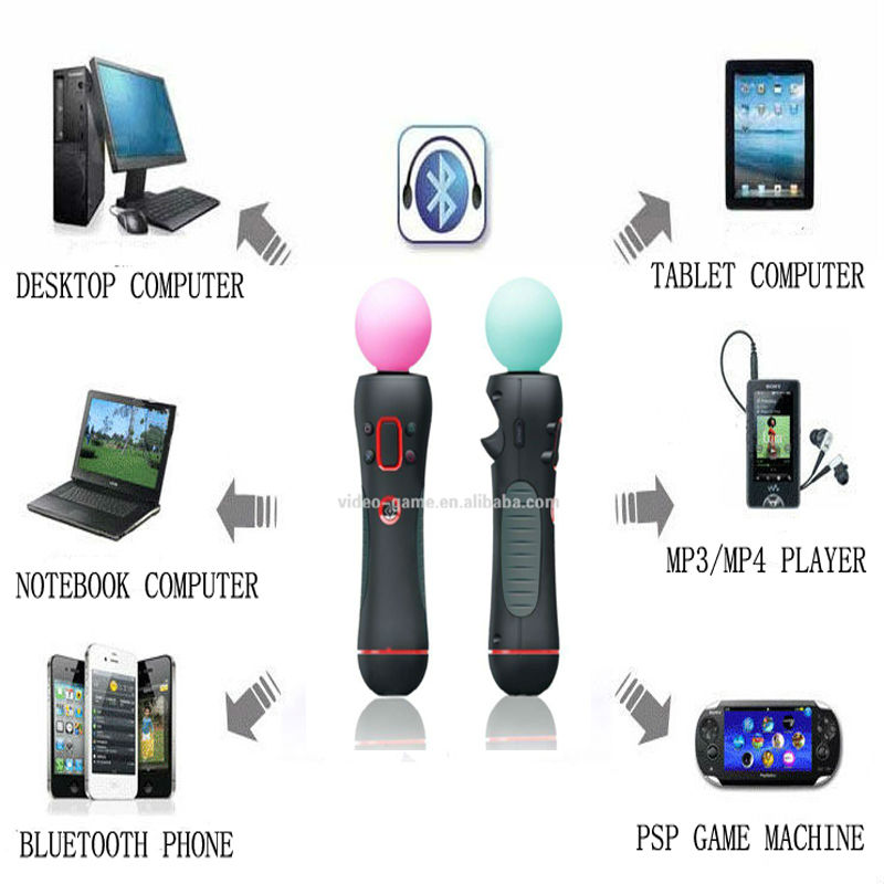 Bluetooth Video Game Remote Controller for PS3/PS4