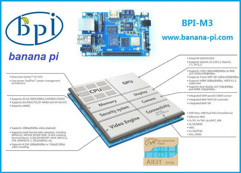 2GB DDR3 8-core Single board computer development board banana pi m3