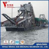 Bucket Gold Panning Dredger Equipment For