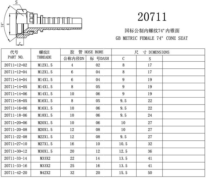 Oem and odm available pipe fitting take off chart buy