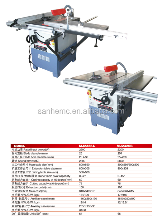 Electric Commercial Wood Cutting Table Saws Mj2325a Buy Electric Wood Saw Commercial Table