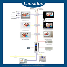 Lansidun Apartment Video door video intercom system 900 rooms