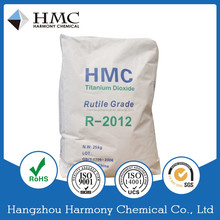 china tio2 chloride process