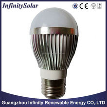 2016 new arrival Guangzhou manufacturer 12v 5w dc e27 led light bulb price