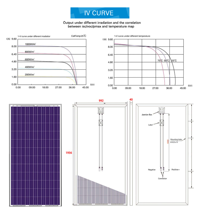 Wholesale alibaba poly 300w 325w solar panel