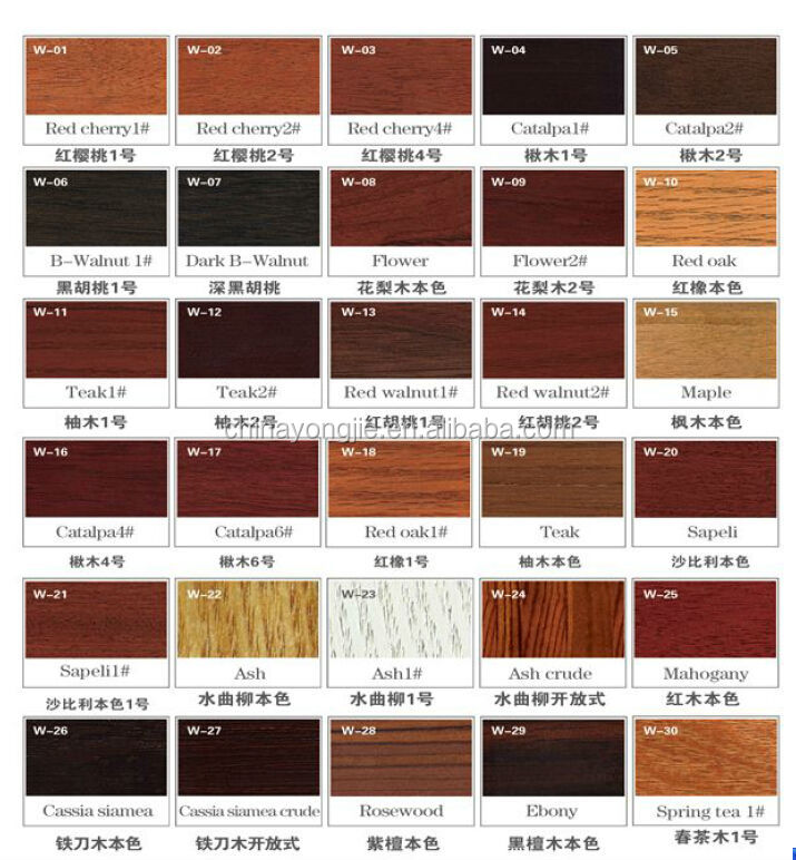 New Product Free Sample Little Sample Best Quality Sapele