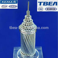 bs215 ACSR Bare Conductor Cable Fox wolf Lion price