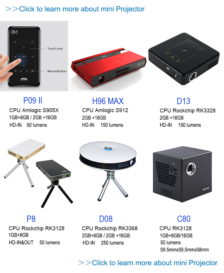 Widely used outdoor educational etc D13 portable smart Quad-core android 7.1 mini projector hd 4k