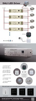 DALI dimmable led power supply ul led driver ac 100-240v from sunricher
