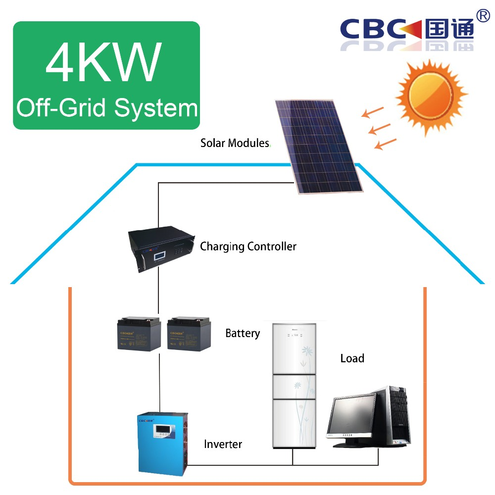 4kw off-grid solar home power system kit