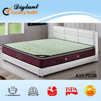 Breathable american standard italian mattress #A33-PD26#