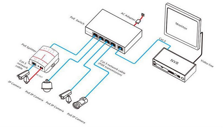ir cable box wiring diagram with High Resolution 1080p  Work Ip Camera 60281040186 on 22 as well Ysecu 4 Inch Tft Wired Video Door Phone Inter  Security Camera Doorbell Home Security Camera Monitor Door Video Camera Fashion in addition Vizio Sound Bar Wiring Diagram in addition RepairGuideContent besides Cdc Protocols.