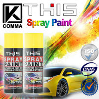 Buy surface quick dry easy process 2K car paint colors in China on ...