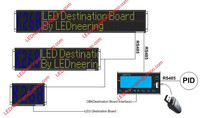 Bus LED Display board