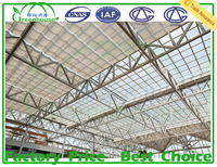 green house agricultural for PC/polycarbonate sheet
