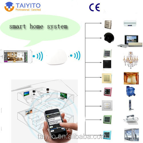zigbee light switch wifi control smart home/android based new home products remote control for zigbee home automation system