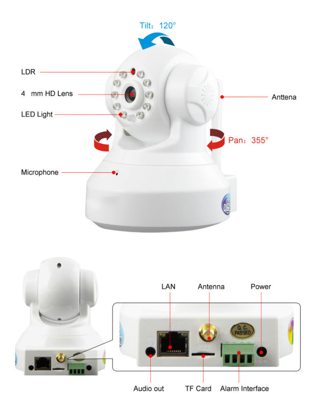 China Supplier 720p Wifi H.264 Nvsip Ip Camera In Factory Price ...