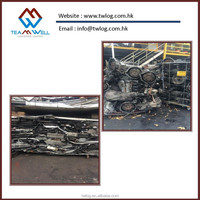 Logistics for Aluminum Scrap in Hong Kong