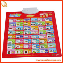 Hot selling kids english hanging learning charts ED56230252-A