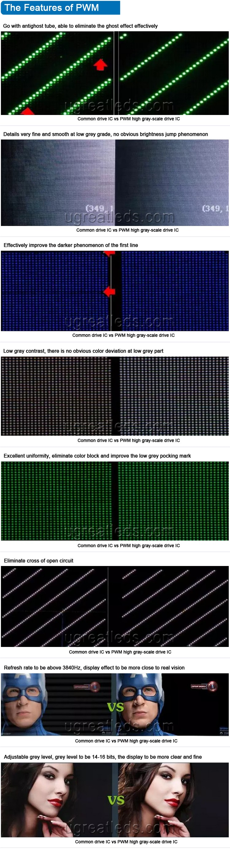 Hot Sale Indoor HD Full Color P3 LED Module 64*64dots