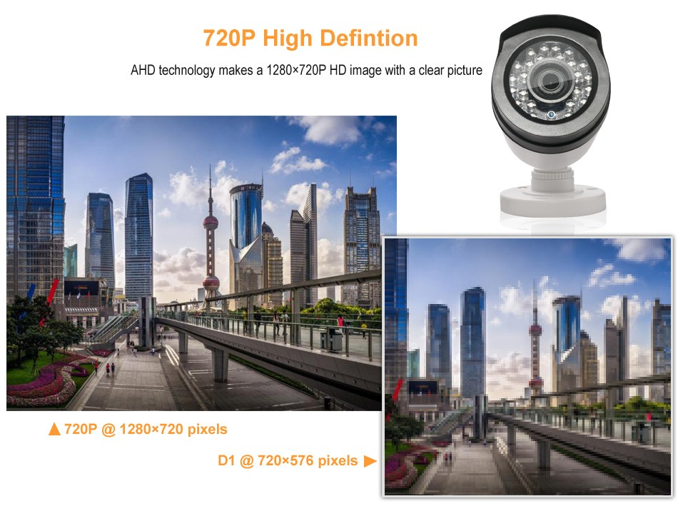 HD KIT-2404S-E HD 720P KIT 4 Cameras CMOS Sensor 4pc Outdoor Camera H.264 DIY DVR KIT Camera