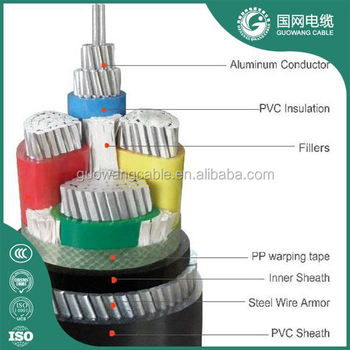 ISO certification low to high electrical voltage power cables with factory price