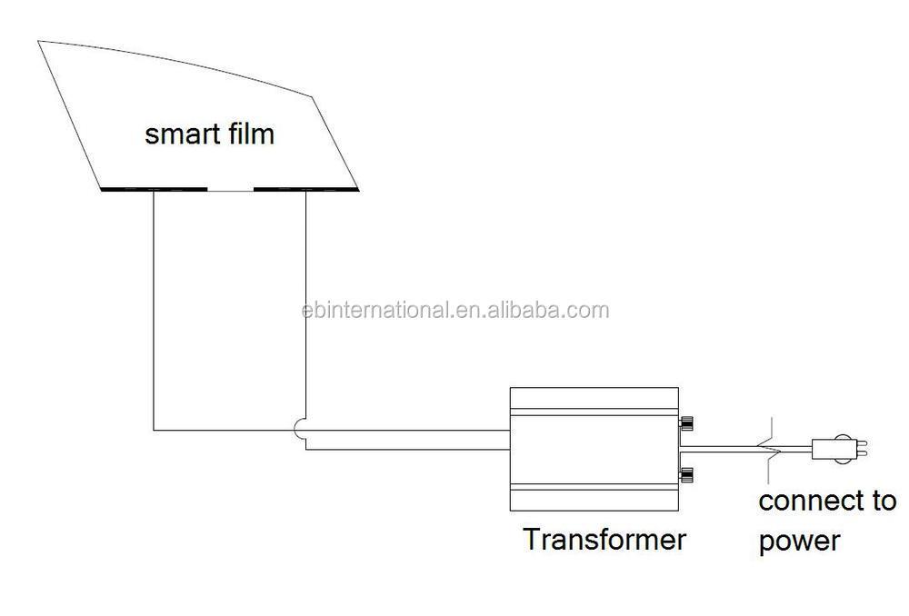 HTB1ir88HFXXXXcuXpXXq6xXFXXXX electrical smart pdlc film, smart glass film, eb glass brand, view  at readyjetset.co
