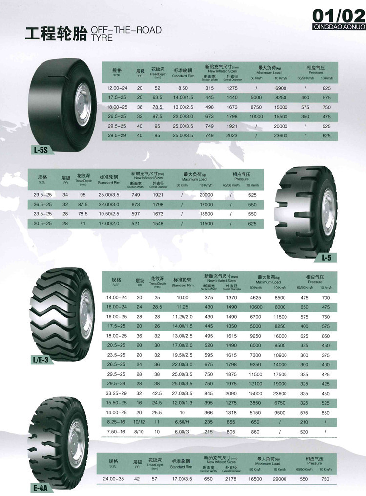 agricultural tractor tire 16.9-28