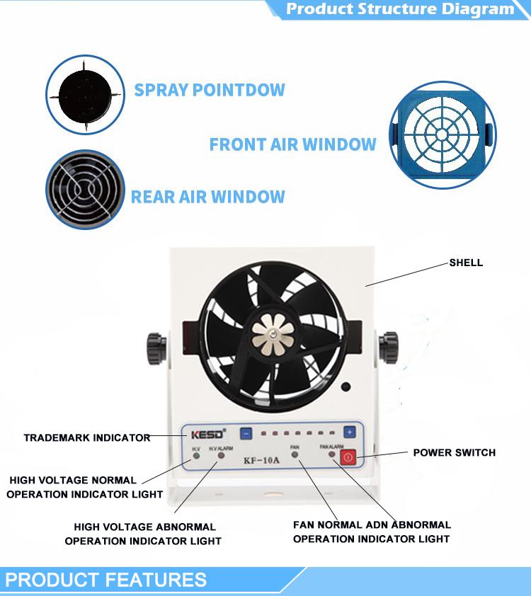 simco air ionizer