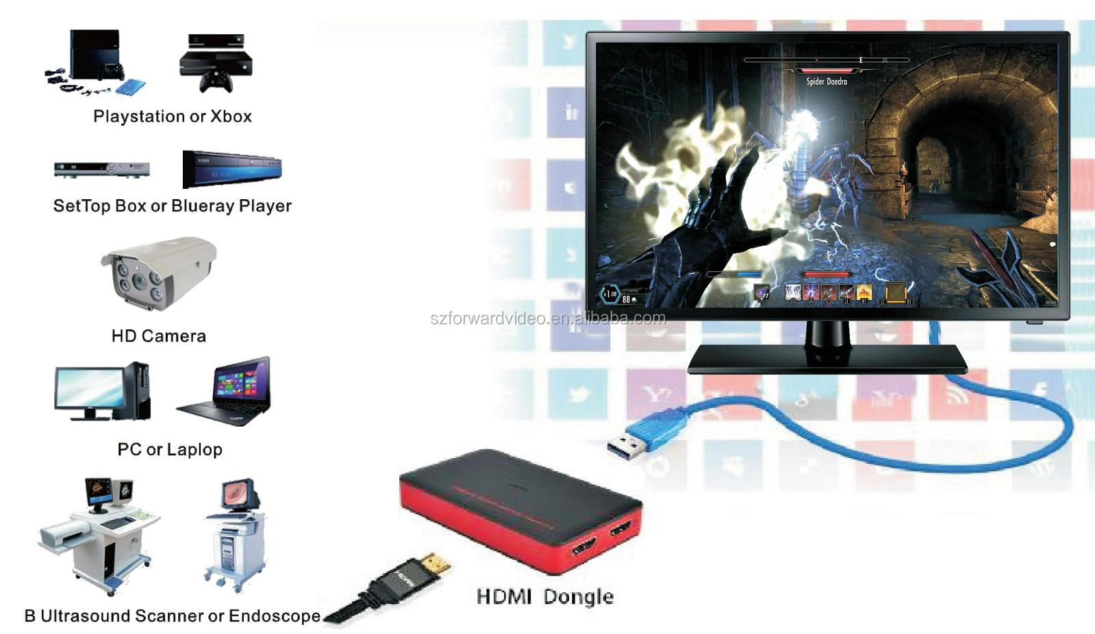 HDMI to USB 3.0 UVC Capture Dongle capture video as 1080P support4K input with HDMI output ezcap261