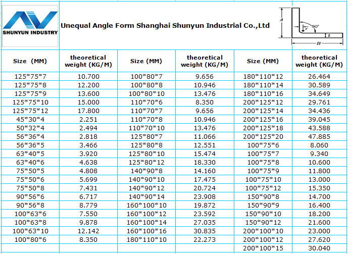 En 10025 2 2004 Angle Bar Produce In Shanghai Buy En