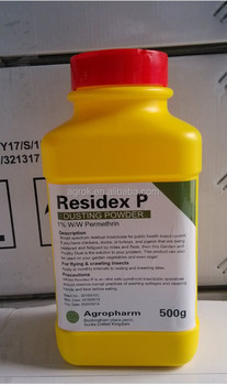 Permethrin Insecticide Trade Names