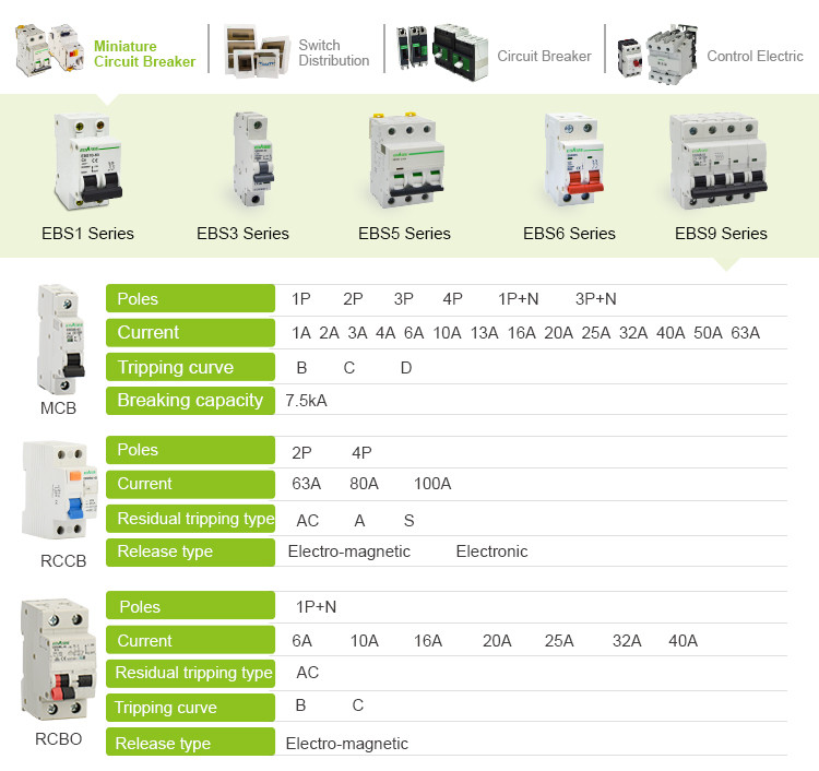 TUV CE certified 10KA DC Electrical Circuit Breaker