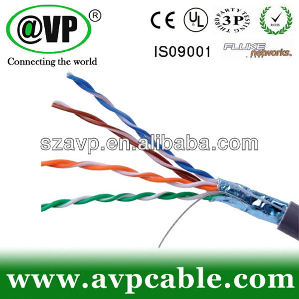 OEM utp cat5e cable outdoor double jacket