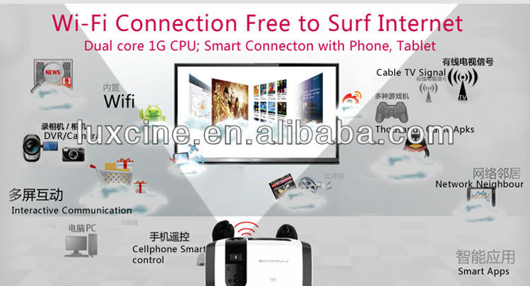 Smart Projector !!! C7 1080P 100Hz LED mini pocket projector with Android 4.0 O.S