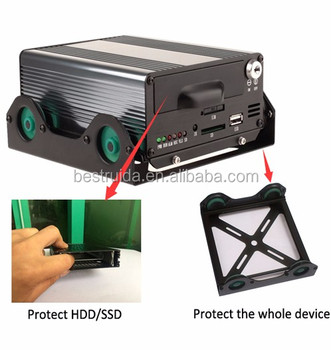 HD Security Car DVR Manufacturer