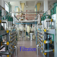 Coconut Oil Refining Machine