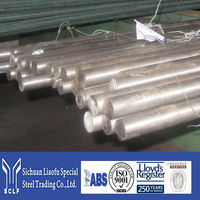 Chemical Properties of Q345 Steel Round Bar