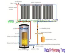 Jiadele pressurized/non-pressurized solar thermal water heater
