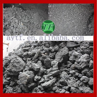 Minerals And Metallurgy Product Silicon Slag