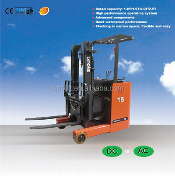 CQD-F series Electric Reach Truck
