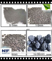 USA Origin Pet Coke price