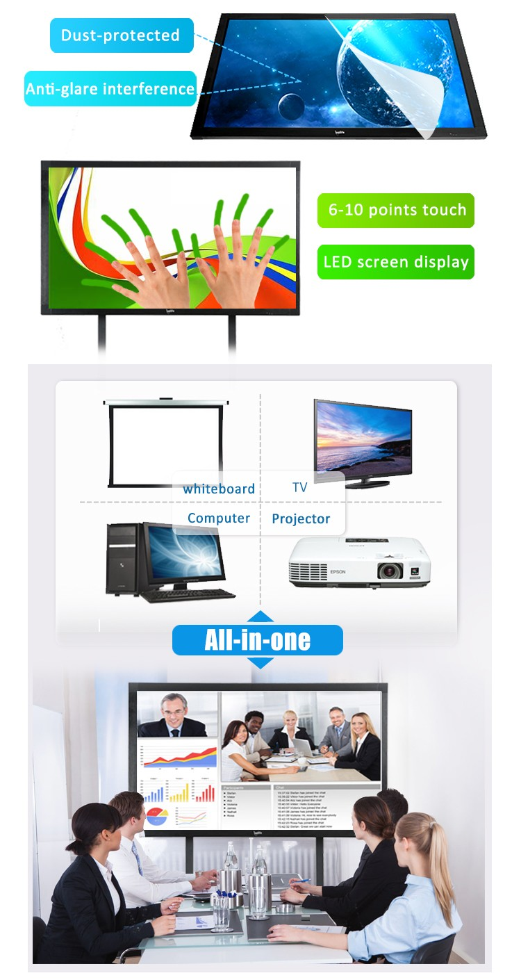 42 ''55'' 65 ''i3 i5 Meeting Klaslokaal Draagbare TV Touchscreen Interactieve Whiteboard
