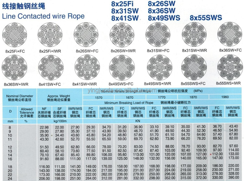 304 Stainless Steel Stainless Steel Line Contacted Wire Rope 8*25,8*26,8*31,8*31,8*36,8*41,8*49,8*55