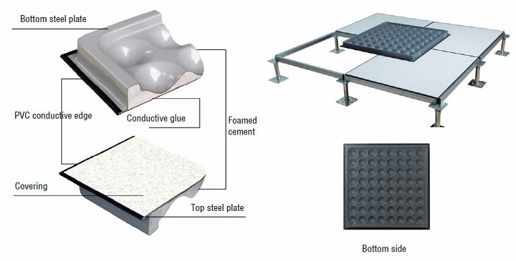 PVC Finish Anti Static Steel Raised Access Floor System