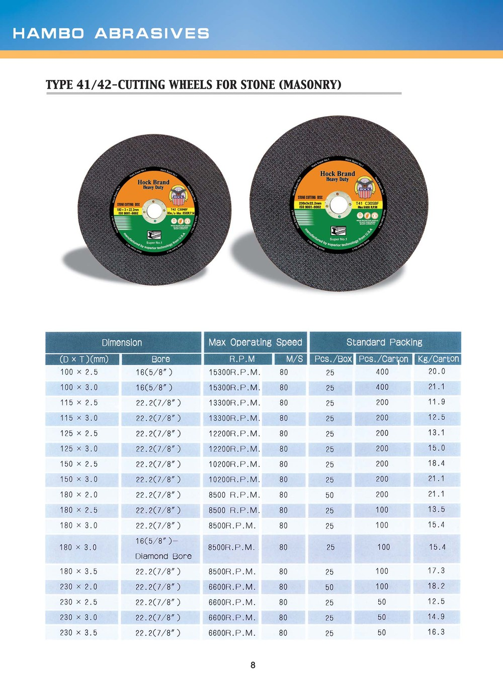 cut wheels for Russia market